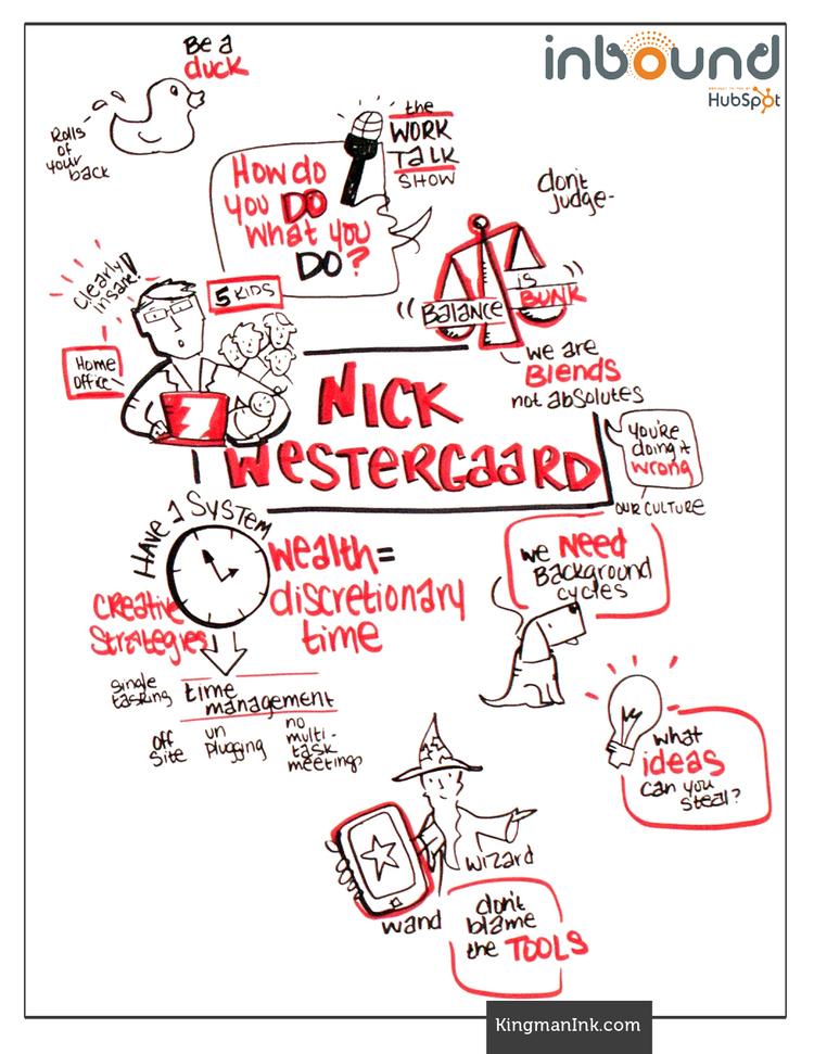 How Work Works - Nick Westergaard [INBOUND Bold Talk]