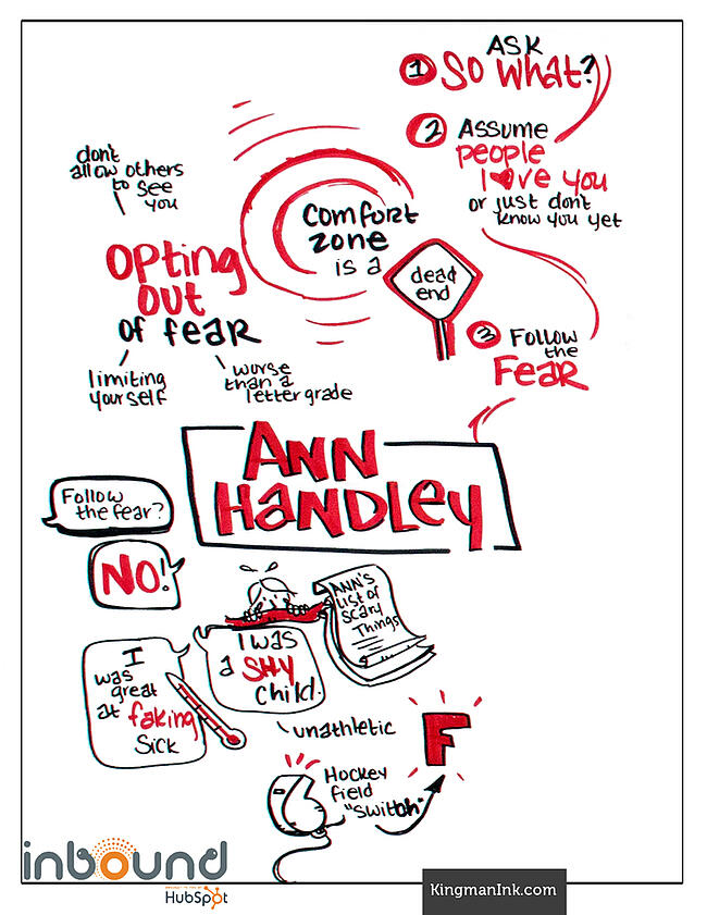 Ann Handley Bold Talk Graphic Recording