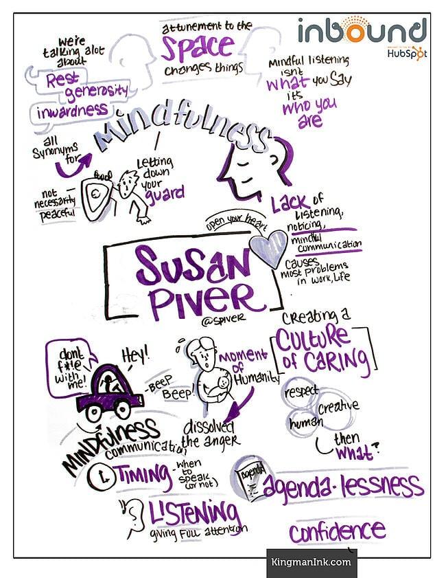 Susan Piver Bold Talk Graphic Recording