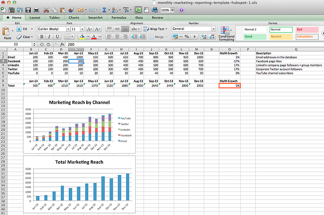 Excel monthly reporting template.