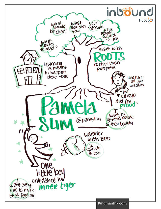 Pamela Slim Bold Talk Graphic Recording