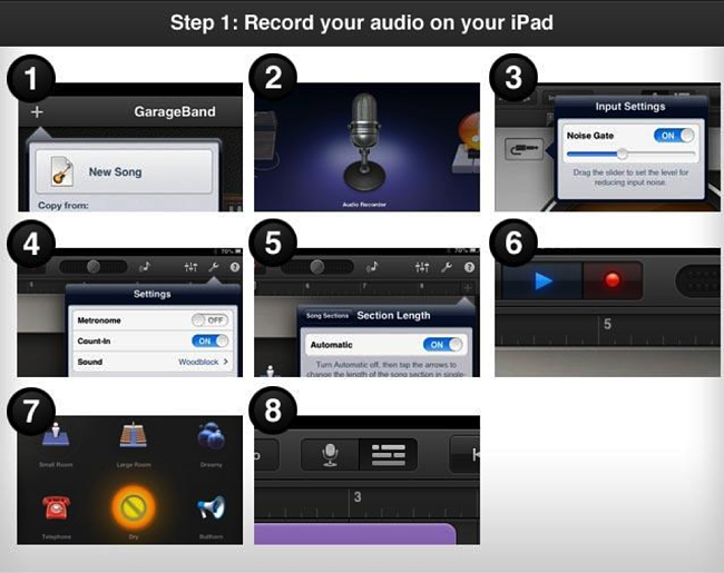 5 Steps to Producing a Podcast Using Tools You Already Have