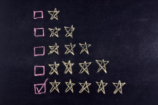 high-ranking-nonprofits