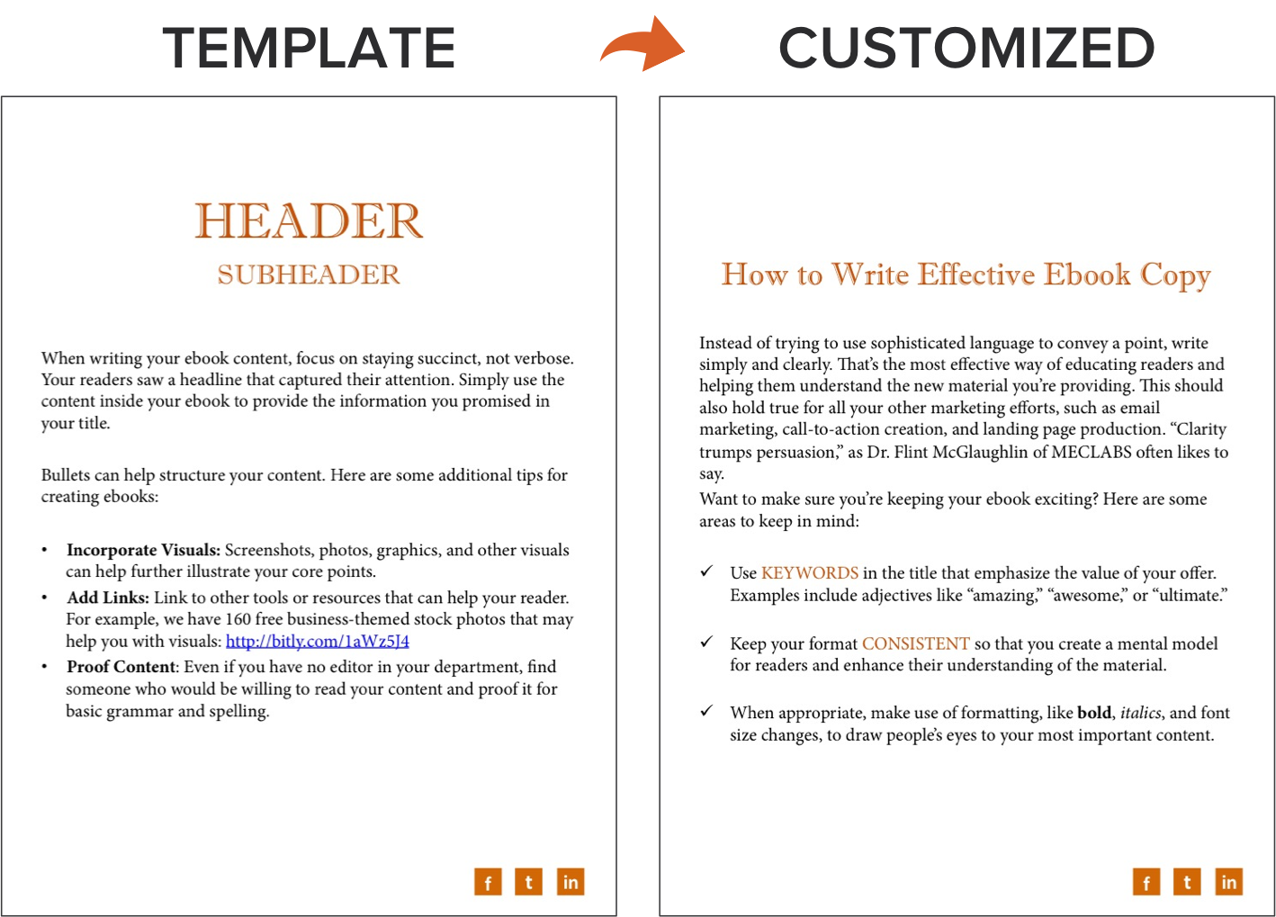 how to create a best seller ebook