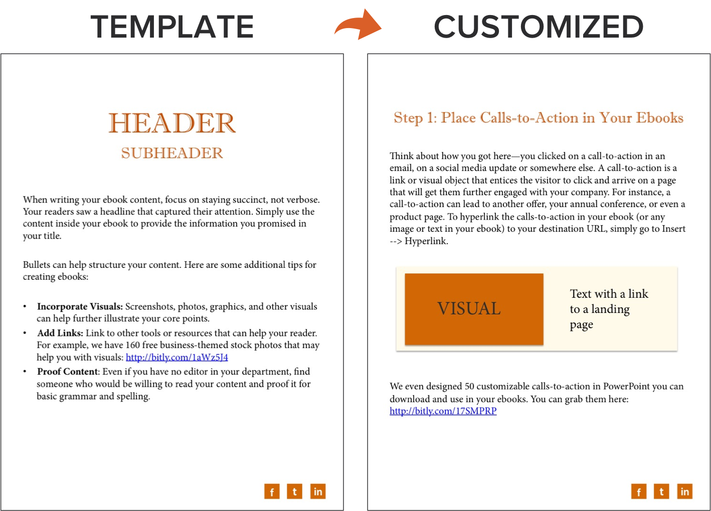 How to Create an Ebook From Start to Finish [+ 13 Free Ebook ...