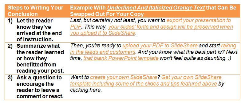 how_to_blog_post_template_writing_your_conclusion