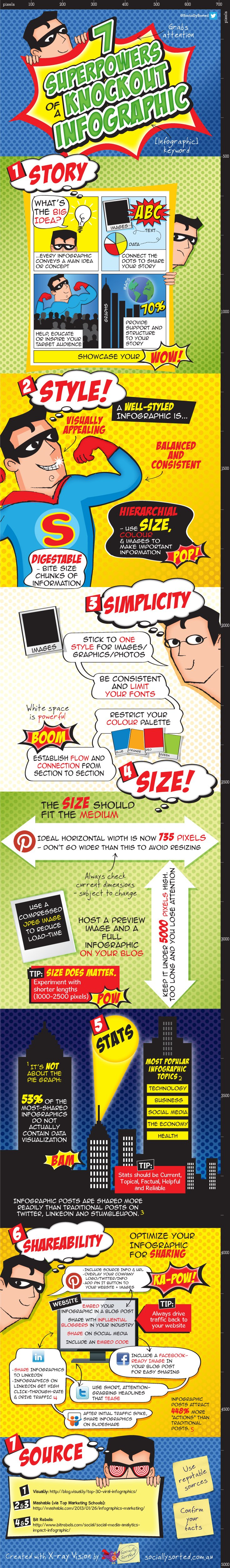 7-Superpowers-of-a-Knockout-Infographic-Socially-Sorted