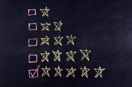 Facebook Tests 5-Star Ratings: How Your Brand Page Could Be Affected