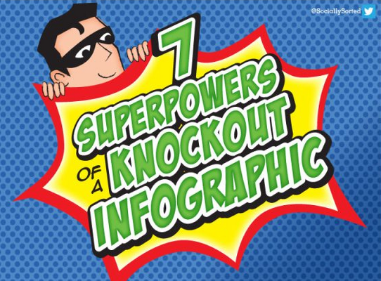 The 7 Key Components of a Knockout Infographic [INFOGRAPHIC]