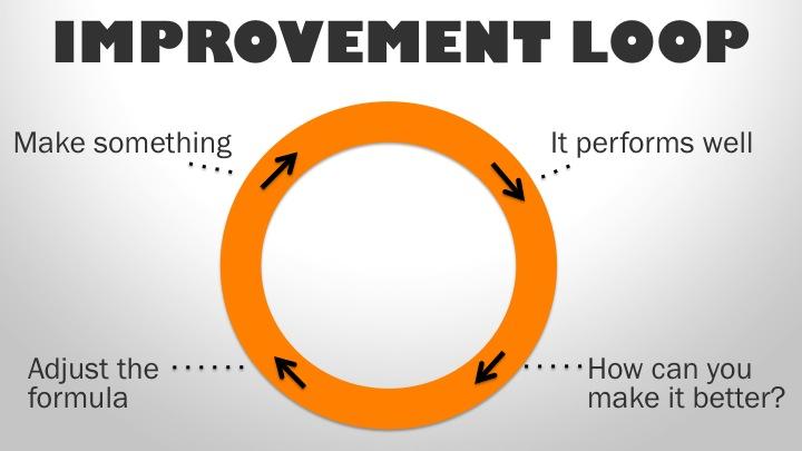 improvement_loop