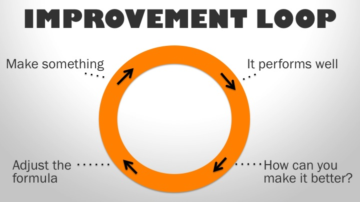 improvement_loop