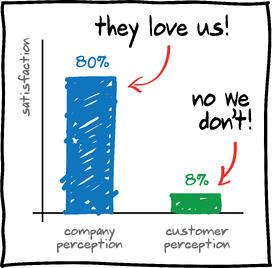 PerceptionChart-1
