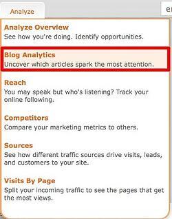 blog analytics