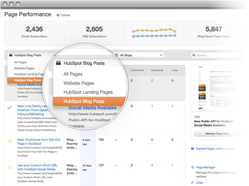 bloganalytics resized 600