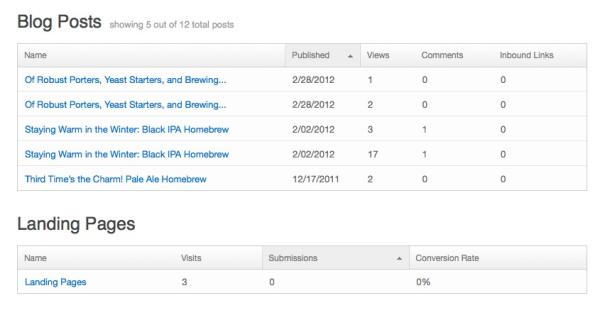 blogdashdesign resized 600
