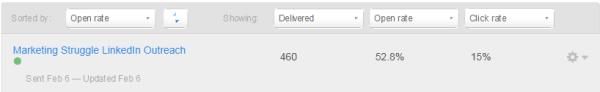 emailperformance resized 600