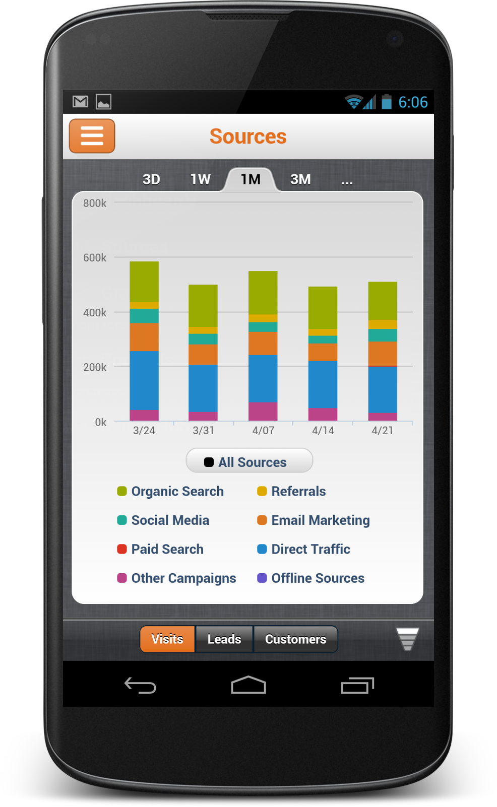 Introducing HubSpot's Android Mobile App