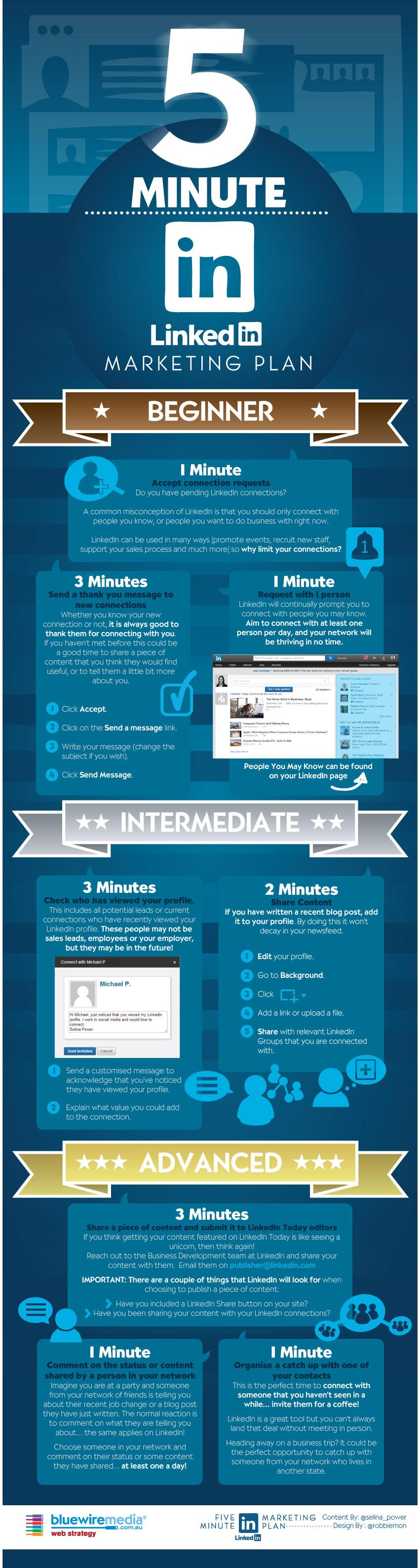 5min-LinkedIn-Infographic-Bluewire-Media
