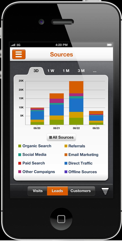 hubspot iphone app sources