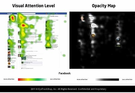 FB eye tracking2