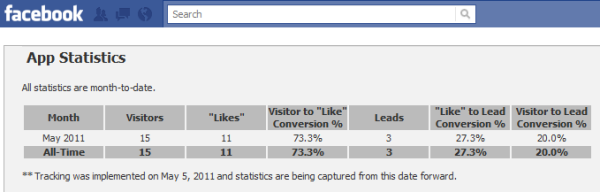 hubspot welcome app statistics resized 600
