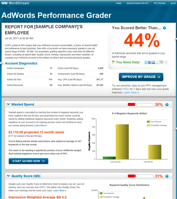 New Marketing App in the Marketplace: WordStream AdWords Performance Grader