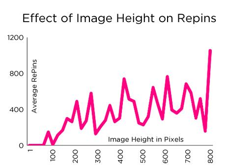 pinterest_height