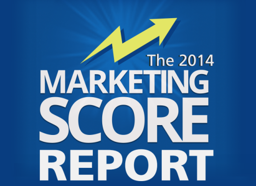 Are You Reaching Your Potential? Get Your Marketing Score and See
