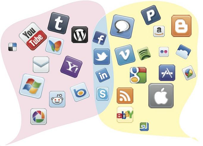 social_media_conversations