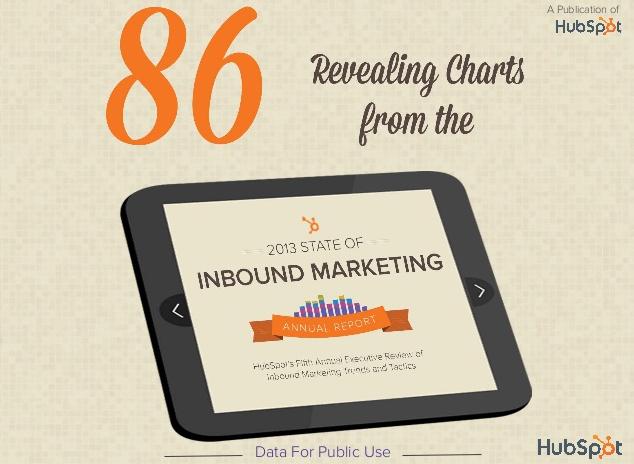 The Ultimate Resource for 2013 Inbound Marketing Stats and Charts [SlideShare]