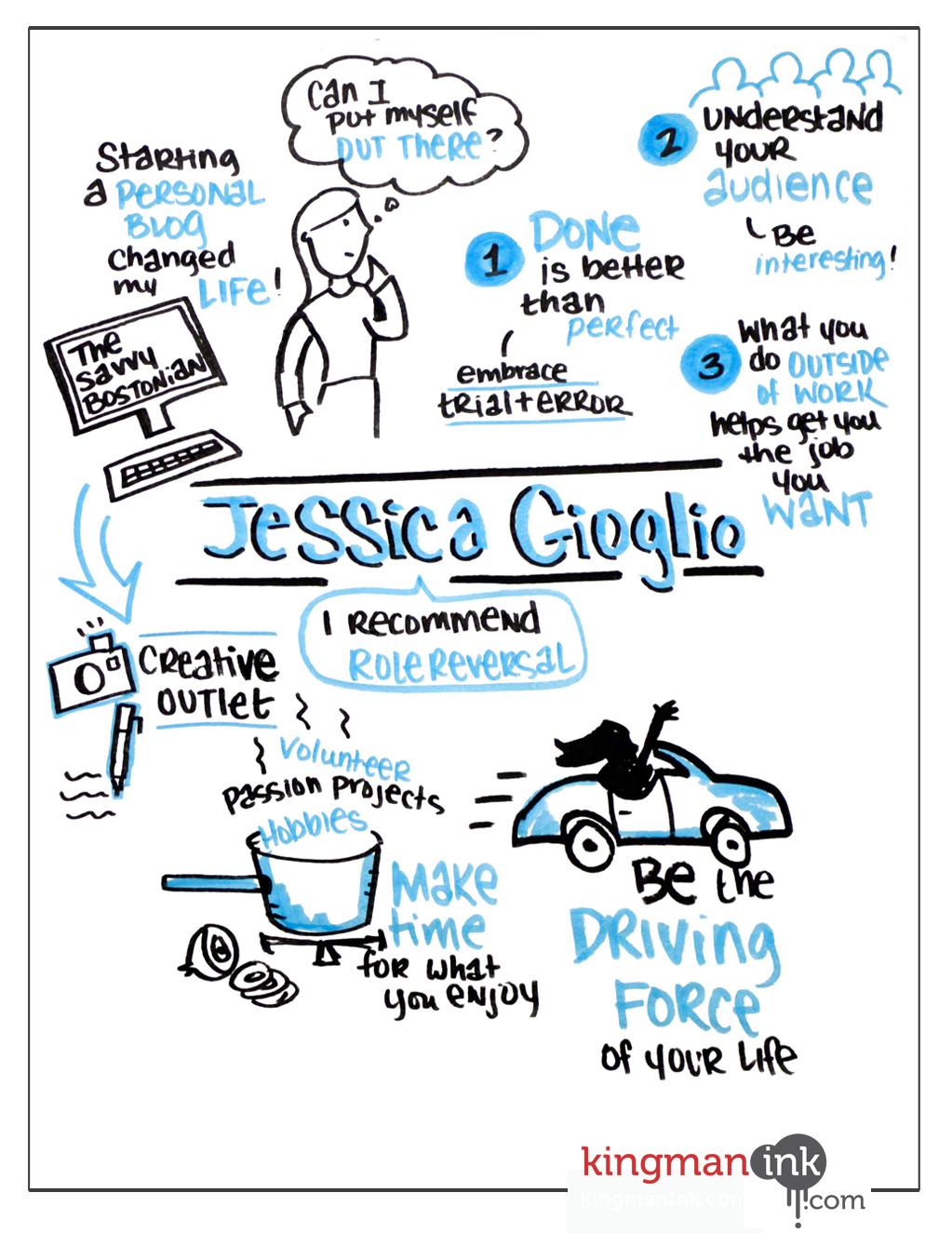 Jessica Gioglio Bold Talk Graphic Recording