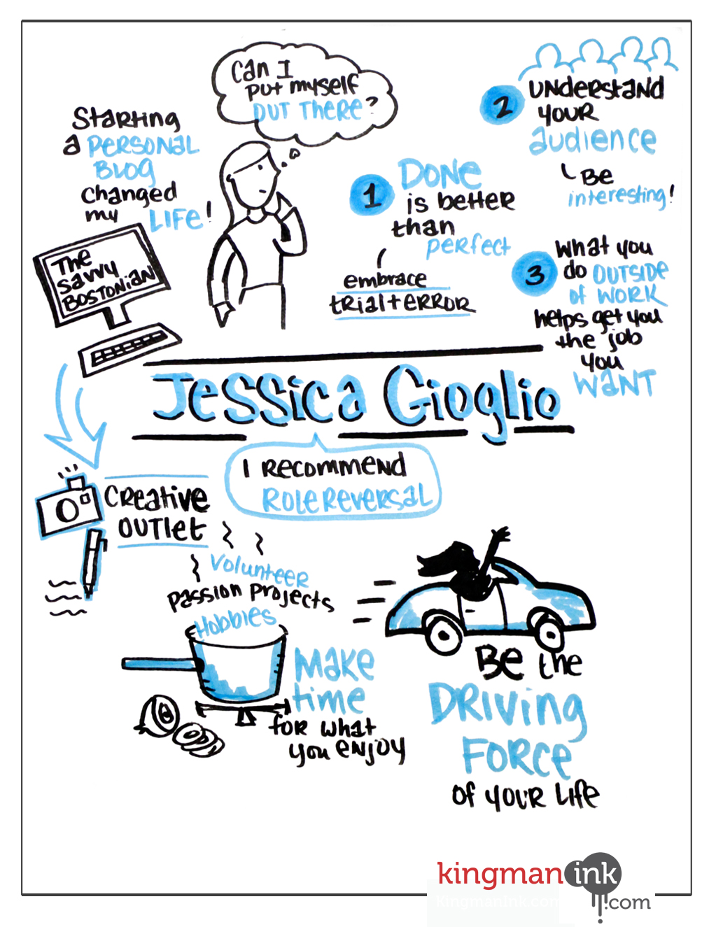 A Bostonian, A Blog & An Unexpected Discovery - Jessica Gioglio [INBOUND Bold Talk]
