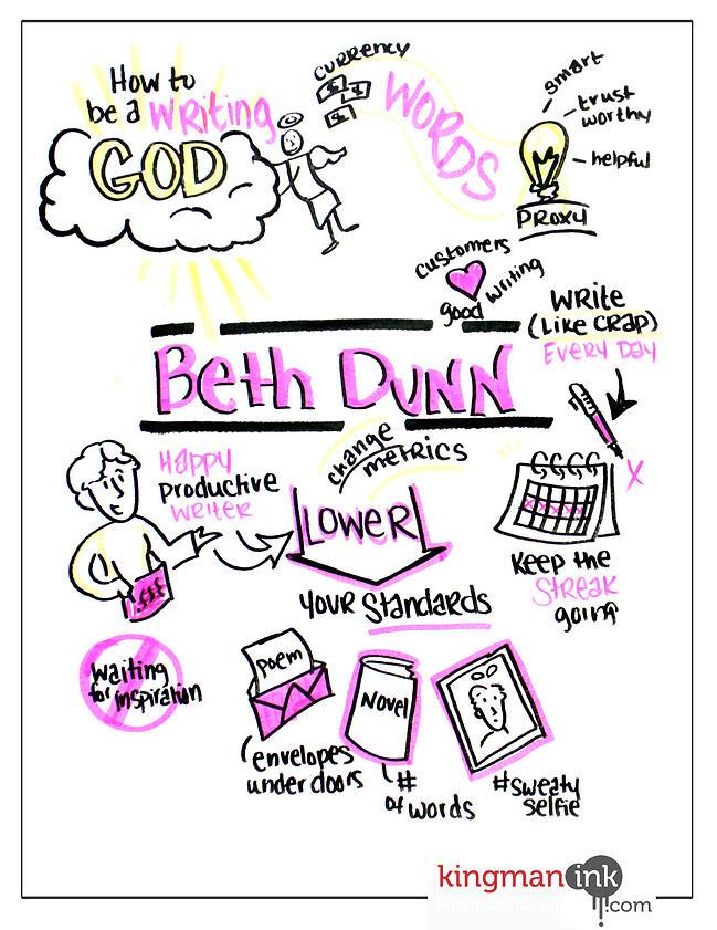Beth Dunn Bold Talk Graphic Recording