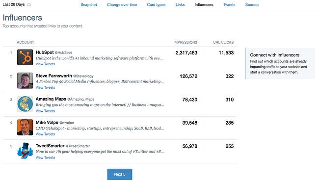 twitter_analytics_influencers