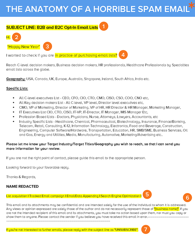 anatomy_of_a_spam_email_2