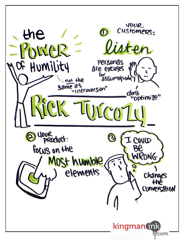 Rick Turoczy Bold Talk Graphic Recording