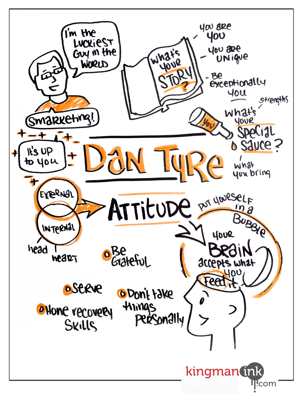 Dan Tyre Bold Talk Graphic Recording