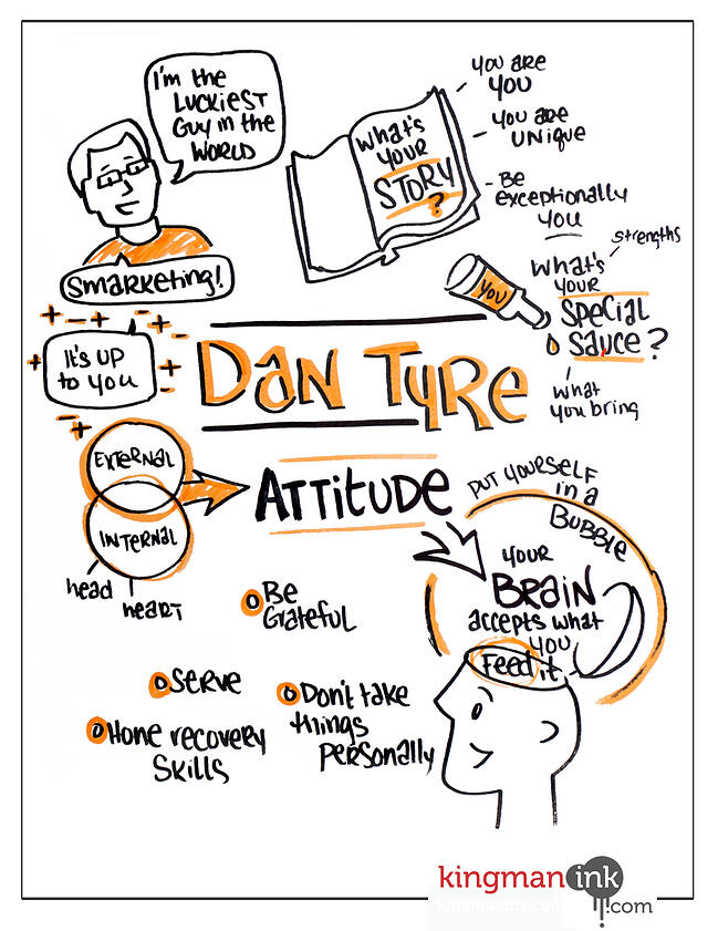 Dan Tyre Bold Talk Graphic Recording