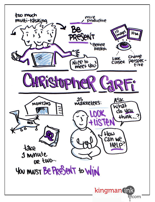 Christopher Carfi Bold Talk Graphic Recording