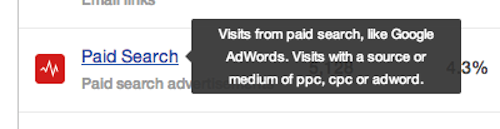 paid-search-hubspot