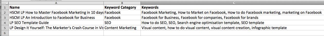 Keywords_Audit