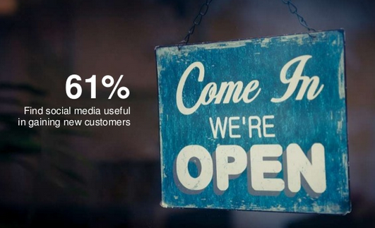 How SMBs Use Social Media: 15 New Stats You Should Know