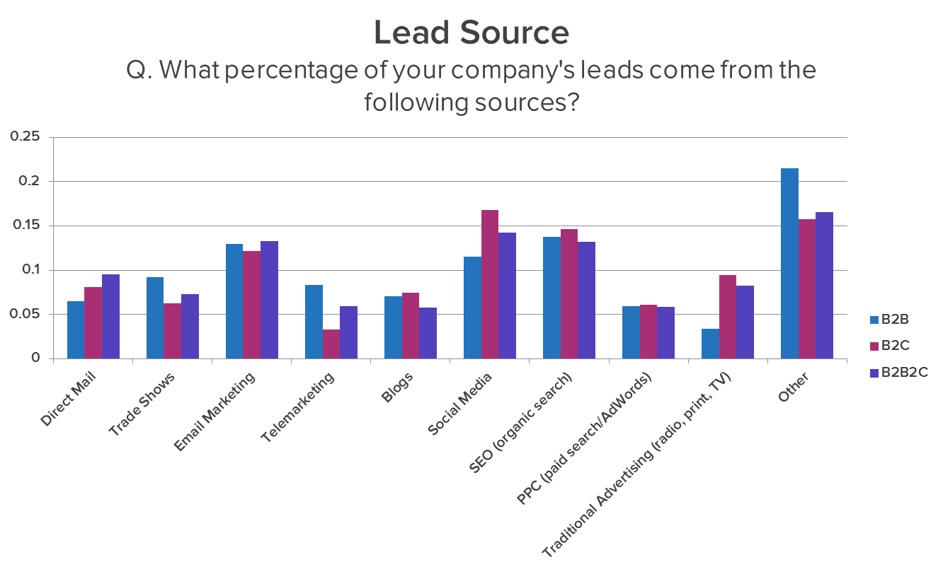 leadsourcegraph1