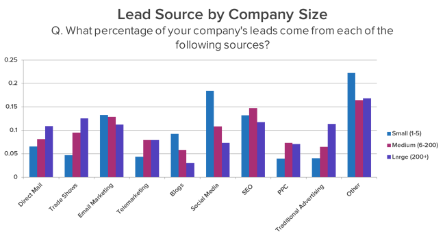 leadsourcegraph3