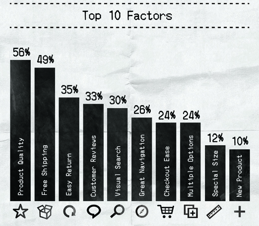 top-10-factors-influencing-purchasing-decisions