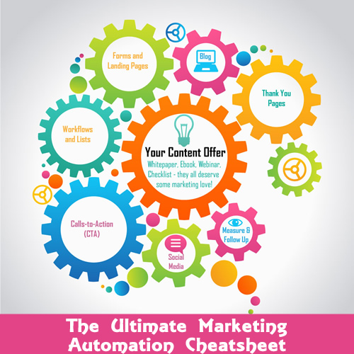 The Ultimate Marketing Automation Cheat-sheet