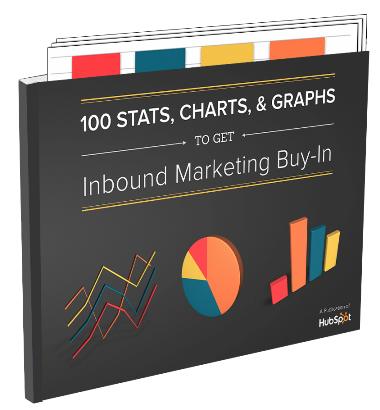 The Data You Need to Make a Compelling Case for Inbound Marketing
