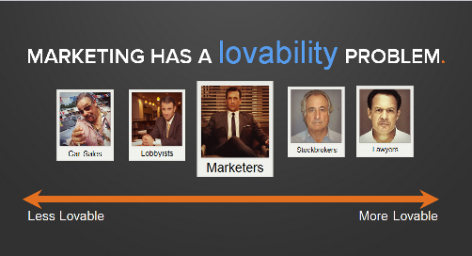 marketers-lovability