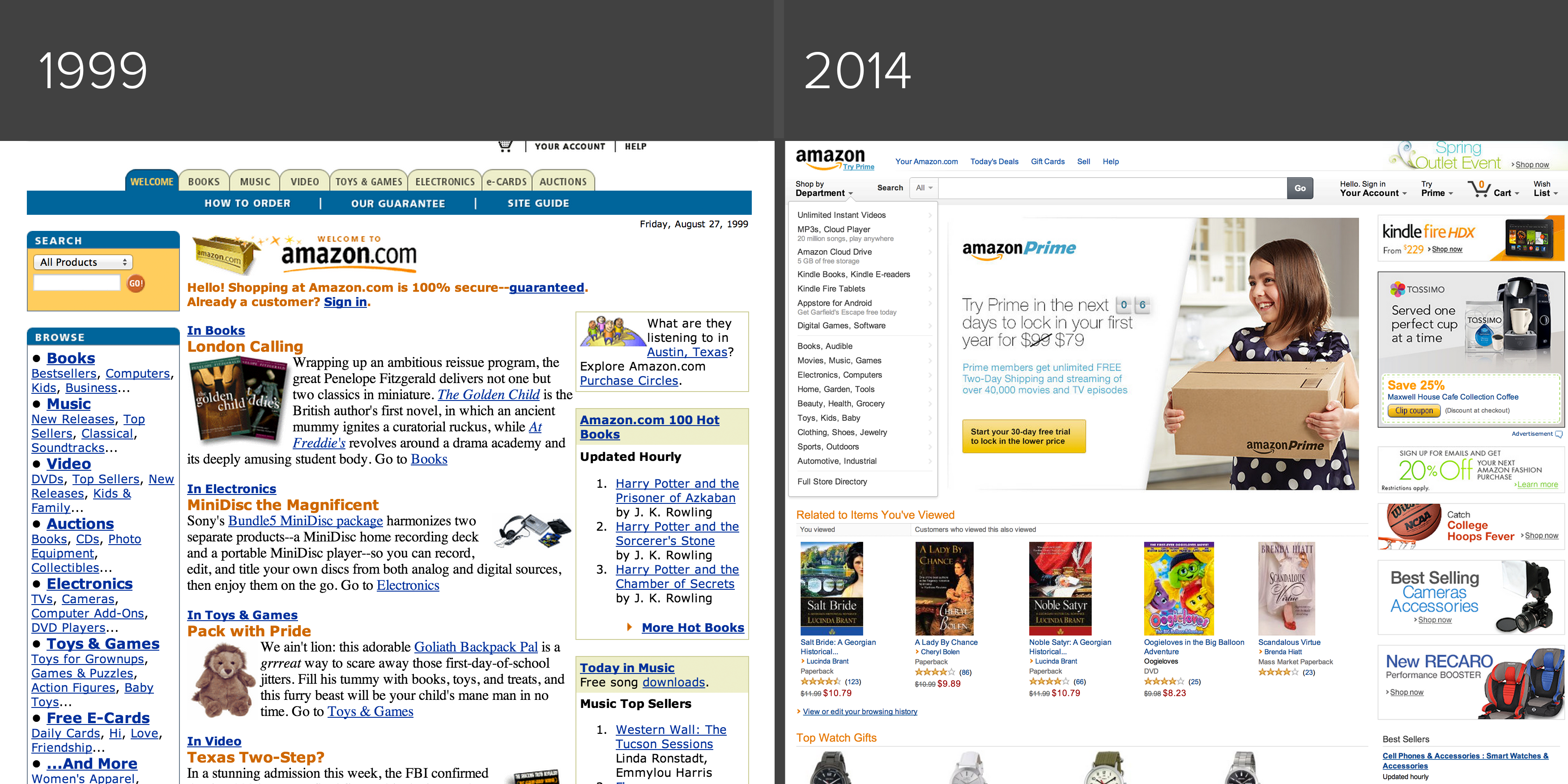 Amazon_Then_and_Now