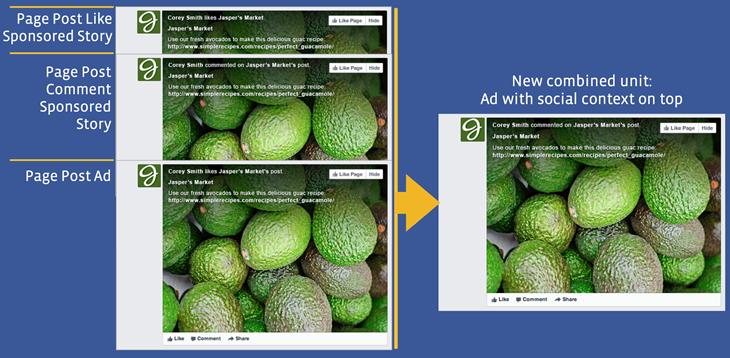 facebook-ads-news